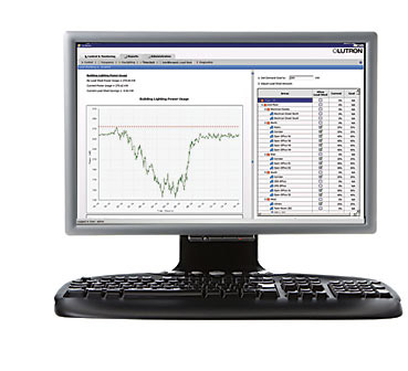 Quantum® IntelliDemand Software Interface