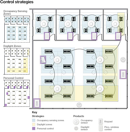 Chart_feat3 chart_feat3 jpg lutron esn wiring diagram at gsmx.co