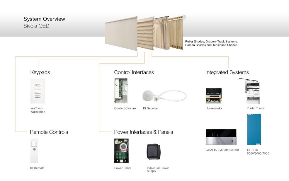 shade wiring diagram get free image about wiring diagram