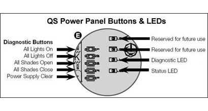 lutron qs keypad wiring lutron image wiring diagram sivoia qs shades html on lutron qs keypad wiring